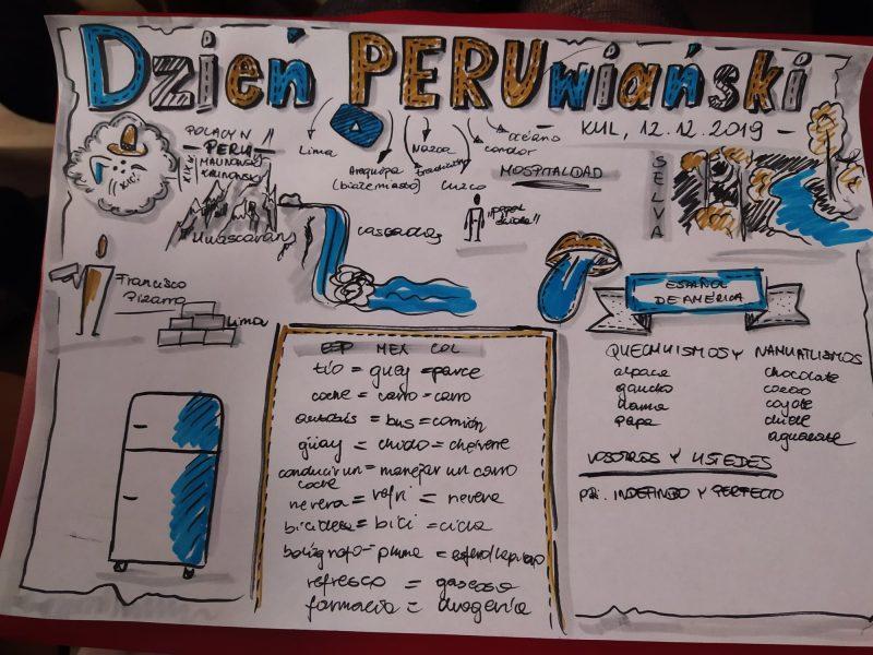 Dzień Peruwiański KUL